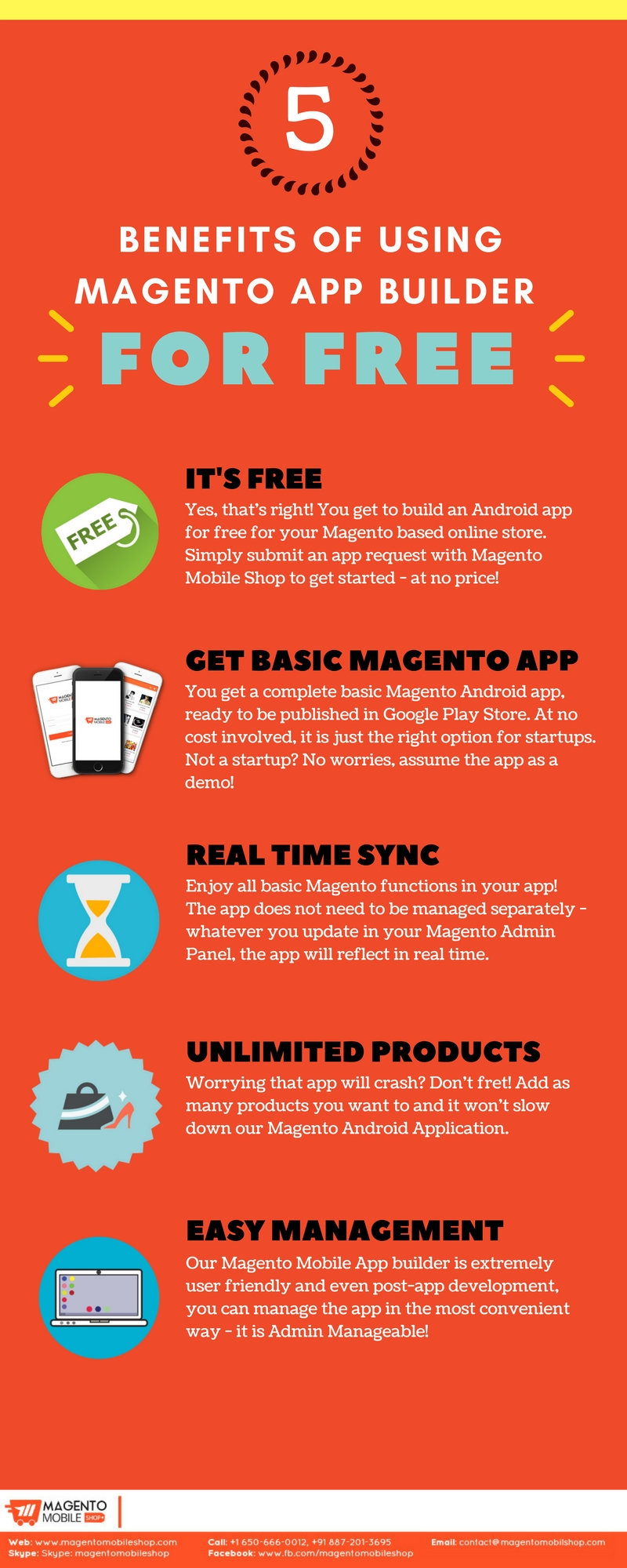 Magento Mobile App Builder Benefits